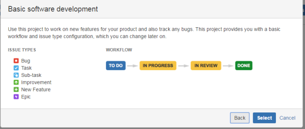 basic_software_development
