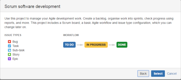 scrum_software_development