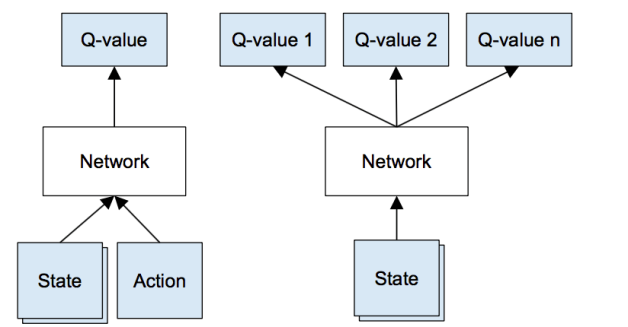 deep-q-network-example